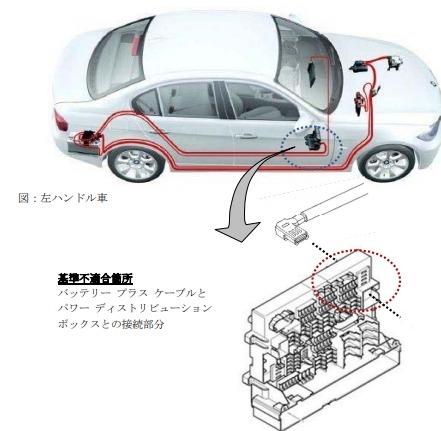 E90 E92 BMWM3 リコール
