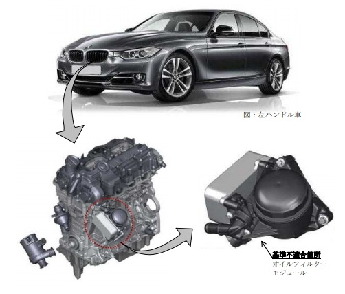 BMW エンジン故障 リコール
